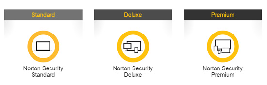 Norton Product Services